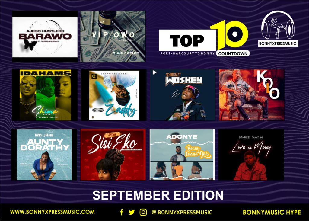 PH to Bonny top ten count down September Edition by Bonnyxpressmusic